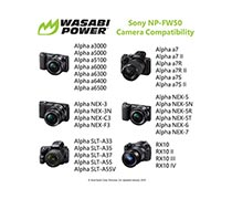 Wasabi Power Kit BTR-FW50